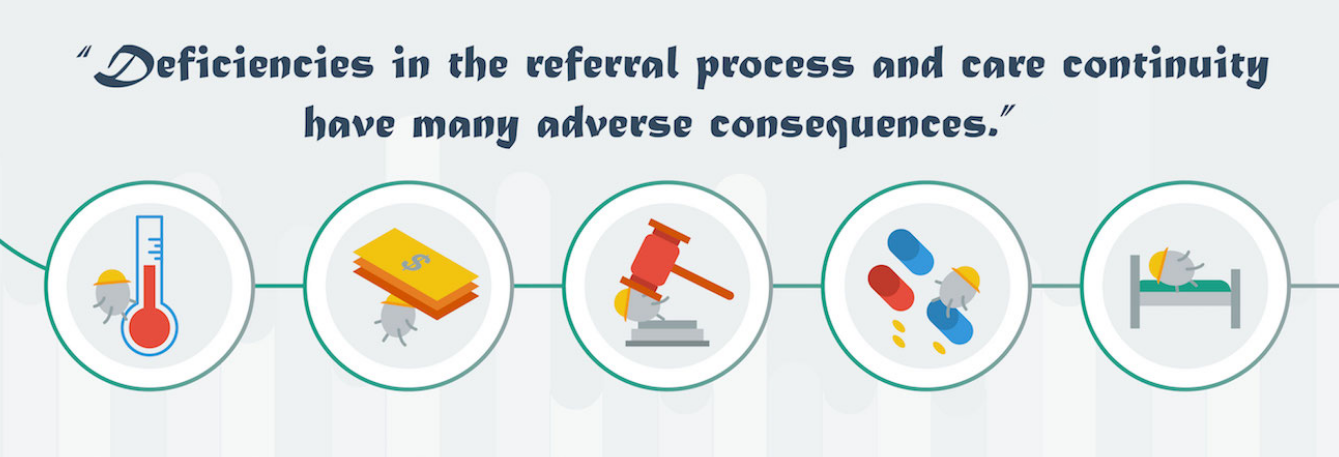deficiences-in-referral-process_Treatspace.png